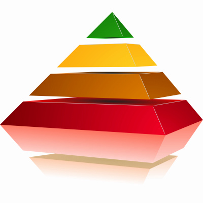 Hierarchy of Buyers