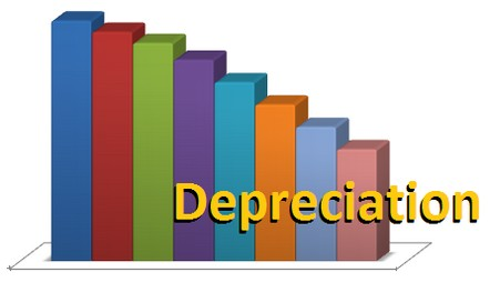an analysis of the depreciation methods in gaap in the uk Straight line depreciation method depreciation = (cost - residual value) / useful life [example, straight line depreciation]  generally accepted accounting principles (gaap) generally.